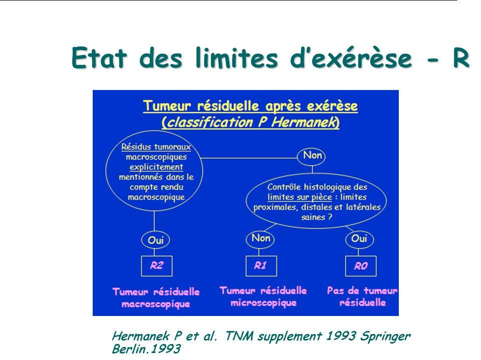 Etat des limites dexérèse - R Hermanek P et al. TNM supplement 1993 Springer Berlin.1993