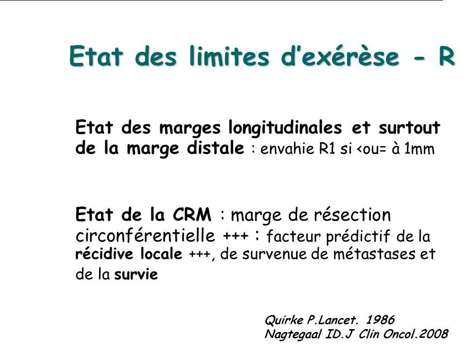 Etat des limites dexérèse - R Etat des marges longitudinales et surtout de la marge distale : envahie R1 si <ou= à 1mm Etat de la CRM : marge de résection circonférentielle +++ : facteur prédictif de la récidive locale +++, de survenue de métastases et de la survie Quirke P.Lancet.