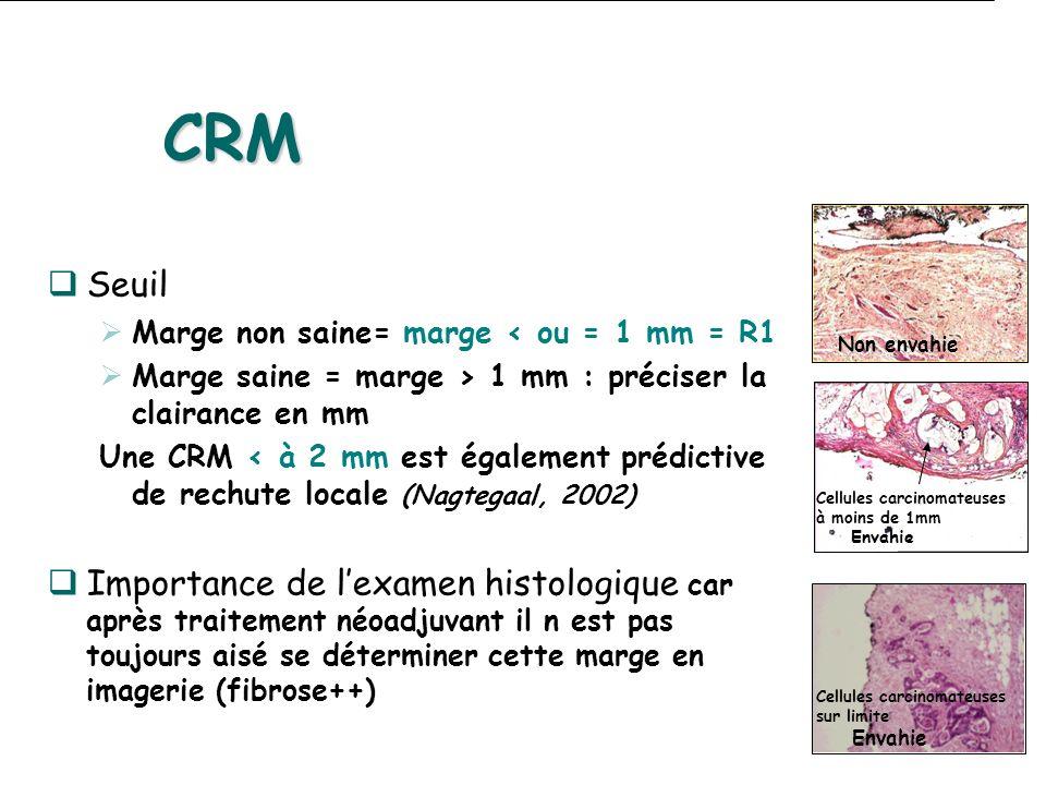 CRM Seuil Marge non saine= marge < ou = 1 mm = R1 Marge saine = marge > 1 mm : préciser la clairance en mm Une CRM < à 2 mm est également prédictive d