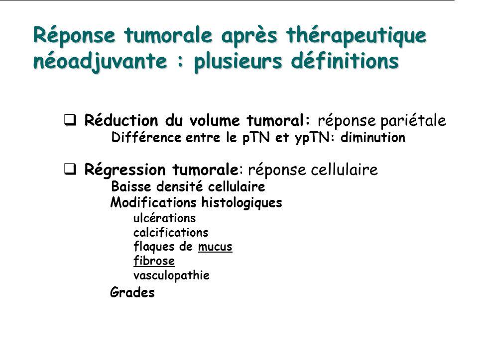 Réponse tumorale après thérapeutique néoadjuvante : plusieurs définitions Réduction du volume tumoral: réponse pariétale Différence entre le pTN et yp