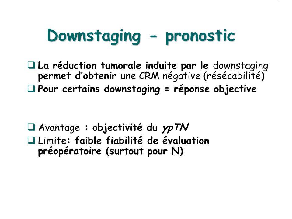 Downstaging - pronostic La réduction tumorale induite par le downstaging permet dobtenir une CRM négative (résécabilité) Pour certains downstaging = réponse objective Avantage : objectivité du ypTN Limite: faible fiabilité de évaluation préopératoire (surtout pour N)