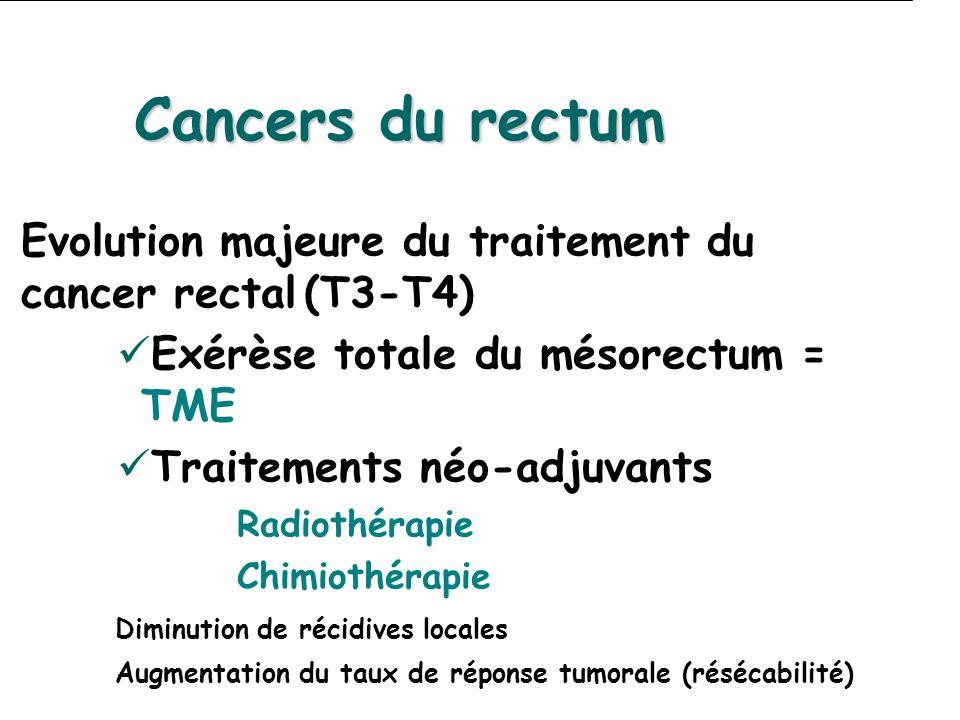 Cancers du rectum Evolution majeure du traitement du cancer rectal(T3-T4) Exérèse totale du mésorectum = TME Traitements néo-adjuvants Radiothérapie Chimiothérapie Diminution de récidives locales Augmentation du taux de réponse tumorale (résécabilité)
