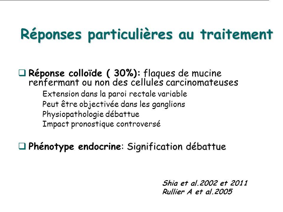 Réponses particulières au traitement Réponse colloïde ( 30%): flaques de mucine renfermant ou non des cellules carcinomateuses Extension dans la paroi