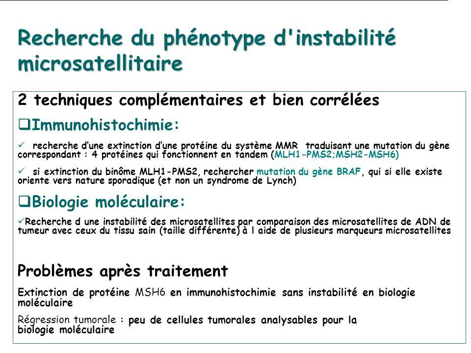 Recherche du phénotype d instabilité microsatellitaire 2 techniques complémentaires et bien corrélées Immunohistochimie:des protéMLH1,MSH2,MSH6,PMS2 recherche dune extinction dune protéine du système MMR traduisant une mutation du gène correspondant : 4 protéines qui fonctionnent en tandem (MLH1-PMS2;MSH2-MSH6) si extinction du binôme MLH1-PMS2, rechercher mutation du gène BRAF, qui si elle existe oriente vers nature sporadique (et non un syndrome de Lynch) Biologie moléculaire: Recherche d une instabilité des microsatellites par comparaison des microsatellites de ADN de tumeur avec ceux du tissu sain (taille différente) à l aide de plusieurs marqueurs microsatellites Problèmes après traitement Extinction de protéine MSH6 en immunohistochimie sans instabilité en biologie moléculaire Régression tumorale : peu de cellules tumorales analysables pour la biologie moléculaire