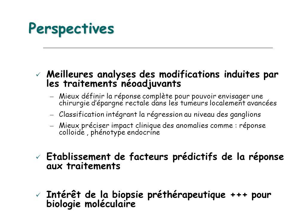 Perspectives Perspectives Meilleures analyses des modifications induites par les traitements néoadjuvants – Mieux définir la réponse complète pour pou