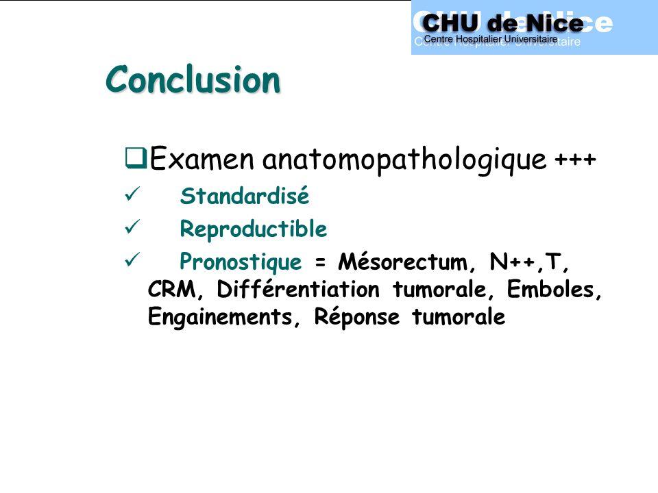 Conclusion Examen anatomopathologique +++ Standardisé Reproductible Pronostique = Mésorectum, N++,T, CRM, Différentiation tumorale, Emboles, Engainements, Réponse tumorale
