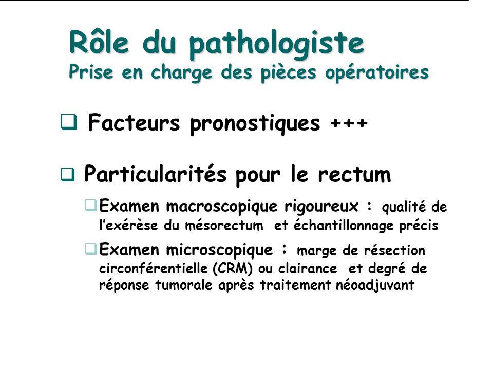 Rôle du pathologiste Prise en charge des pièces opératoires Facteurs pronostiques +++ Particularités pour le rectum Examen macroscopique rigoureux : q