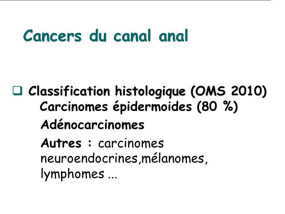 Cancers du canal anal Classification histologique (OMS 2010) Classification histologique (OMS 2010) Carcinomes épidermoides (80 %) Adénocarcinomes Autres : carcinomes neuroendocrines,mélanomes, lymphomes...