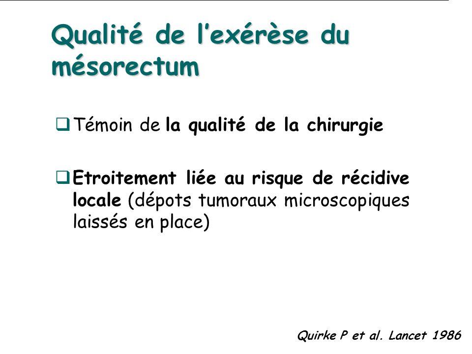 Témoin de la qualité de la chirurgie Etroitement liée au risque de récidive locale (dépots tumoraux microscopiques laissés en place) Quirke P et al. L