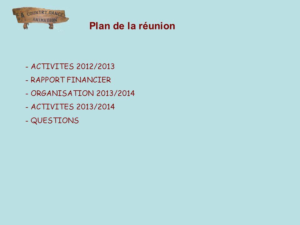 - ACTIVITES 2012/2013 - RAPPORT FINANCIER - ORGANISATION 2013/2014 - ACTIVITES 2013/2014 - QUESTIONS Plan de la réunion