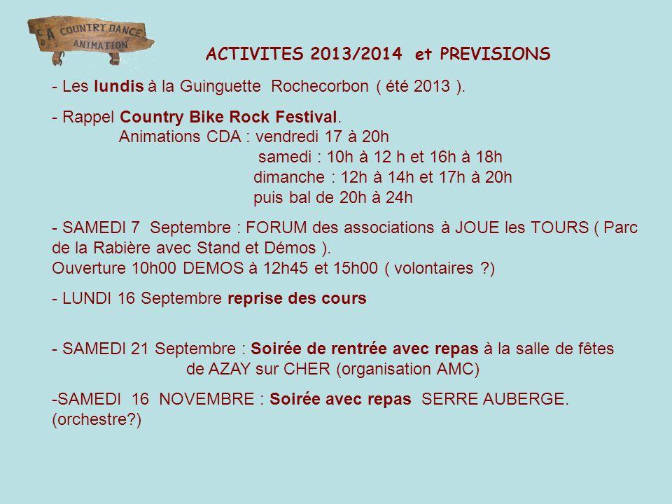- Les lundis à la Guinguette Rochecorbon ( été 2013 ). - Rappel Country Bike Rock Festival. Animations CDA : vendredi 17 à 20h samedi : 10h à 12 h et