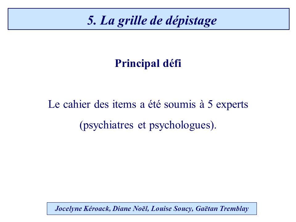 Principal défi Jocelyne Kéroack, Diane Noël, Louise Soucy, Gaëtan Tremblay Le cahier des items a été soumis à 5 experts (psychiatres et psychologues).