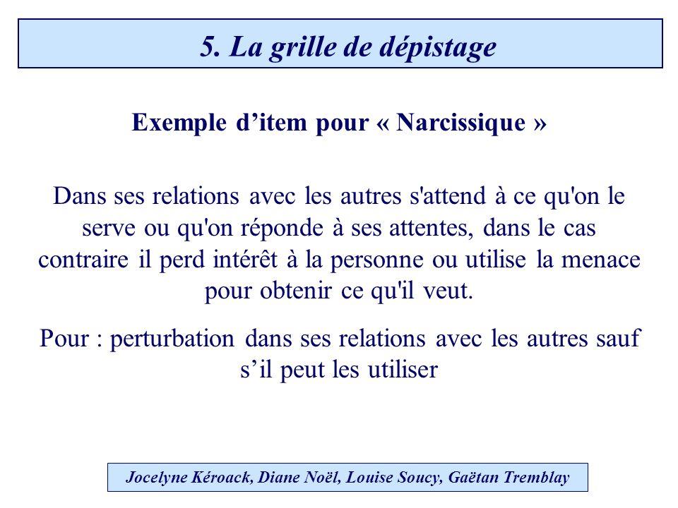 Exemple ditem pour « Narcissique » Dans ses relations avec les autres s attend à ce qu on le serve ou qu on réponde à ses attentes, dans le cas contraire il perd intérêt à la personne ou utilise la menace pour obtenir ce qu il veut.