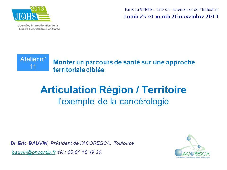 Articulation Région / Territoire lexemple de la cancérologie Dr Eric BAUVIN, Président de lACORESCA, Toulouse bauvin@oncomip.fr, tél : 05 61 16 49 30.