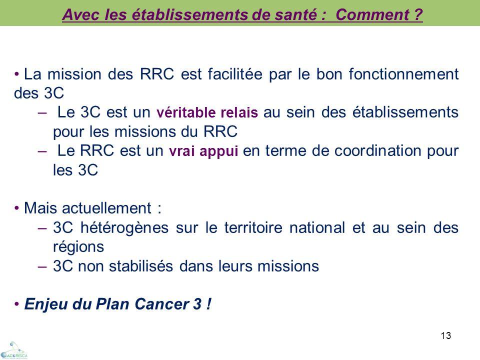 13 Avec les établissements de santé : Comment ? La mission des RRC est facilitée par le bon fonctionnement des 3C – Le 3C est un véritable relais au s