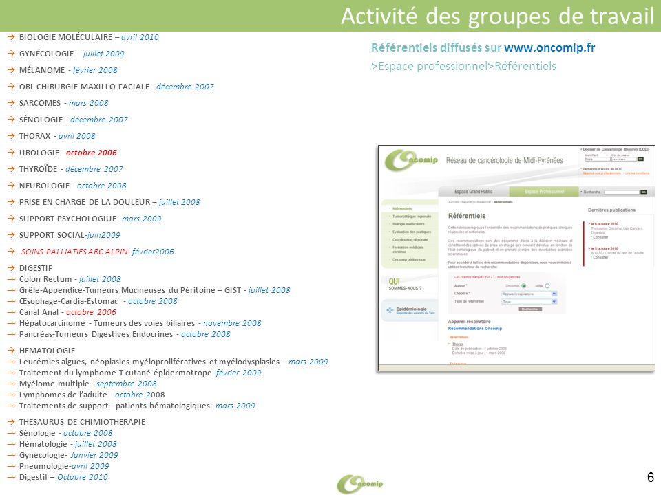 Activité des groupes de travail Référentiels diffusés sur www.oncomip.fr >Espace professionnel>Référentiels 6 BIOLOGIE MOLÉCULAIRE – avril 2010 GYNÉCO