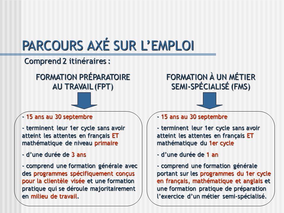 PARCOURS AXÉ SUR LEMPLOI Comprend 2 itinéraires : FORMATION PRÉPARATOIRE AU TRAVAIL (FPT) FORMATION À UN MÉTIER SEMI-SPÉCIALISÉ (FMS) - 15 ans au 30 s