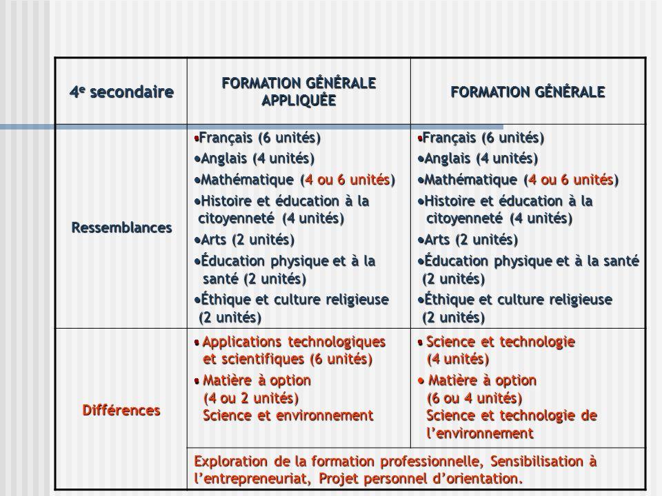 4 e secondaire FORMATION GÉNÉRALE APPLIQUÉE FORMATION GÉNÉRALE Ressemblances Français (6 unités) Français (6 unités) Anglais (4 unités) Anglais (4 uni