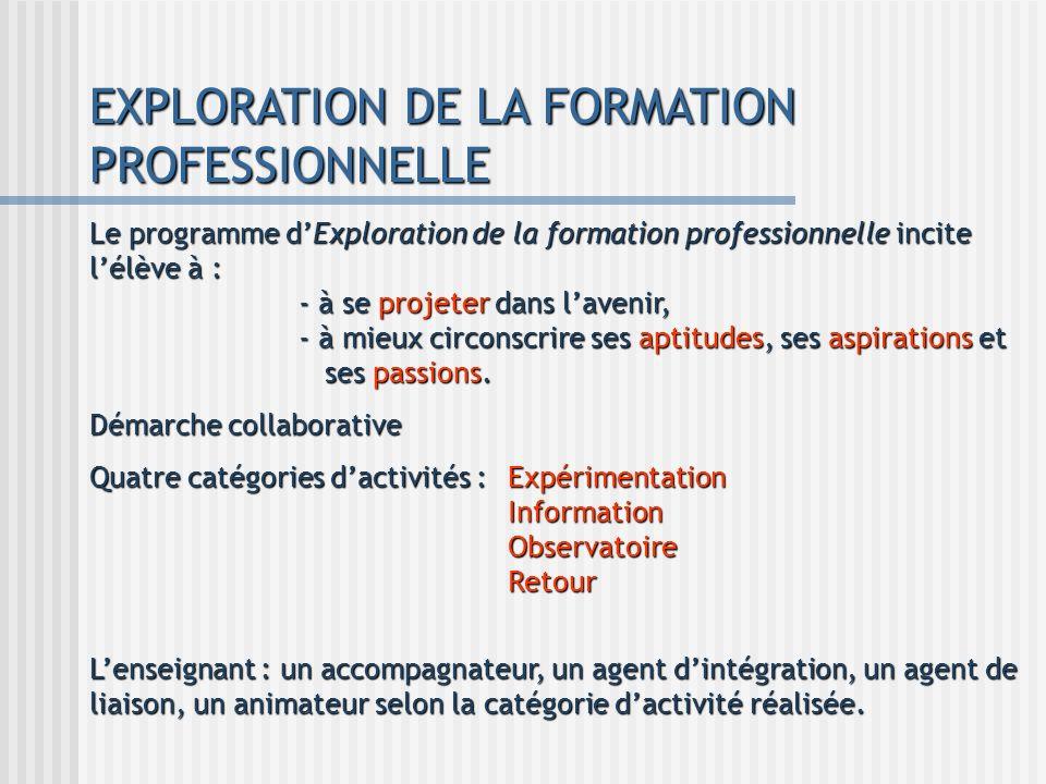 EXPLORATION DE LA FORMATION PROFESSIONNELLE Le programme dExploration de la formation professionnelle incite lélève à : - à se projeter dans lavenir,