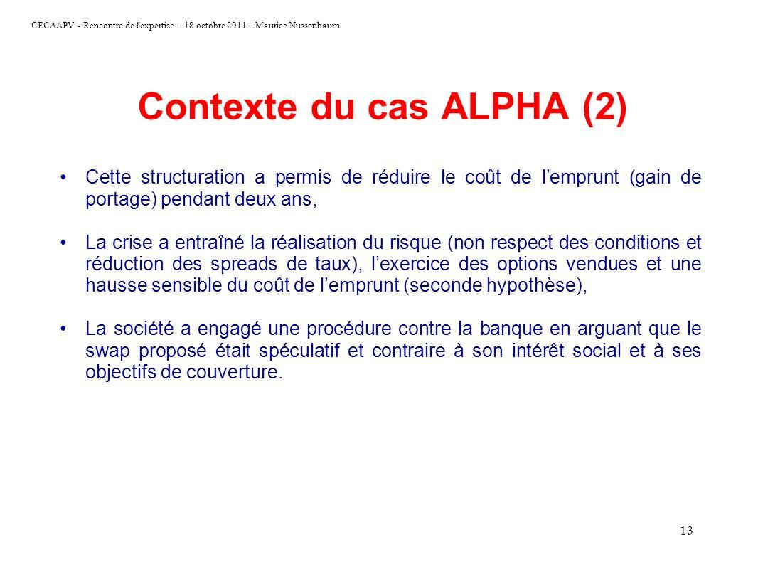 CECAAPV - Rencontre de l'expertise – 18 octobre 2011 – Maurice Nussenbaum 13 Contexte du cas ALPHA (2) Cette structuration a permis de réduire le coût