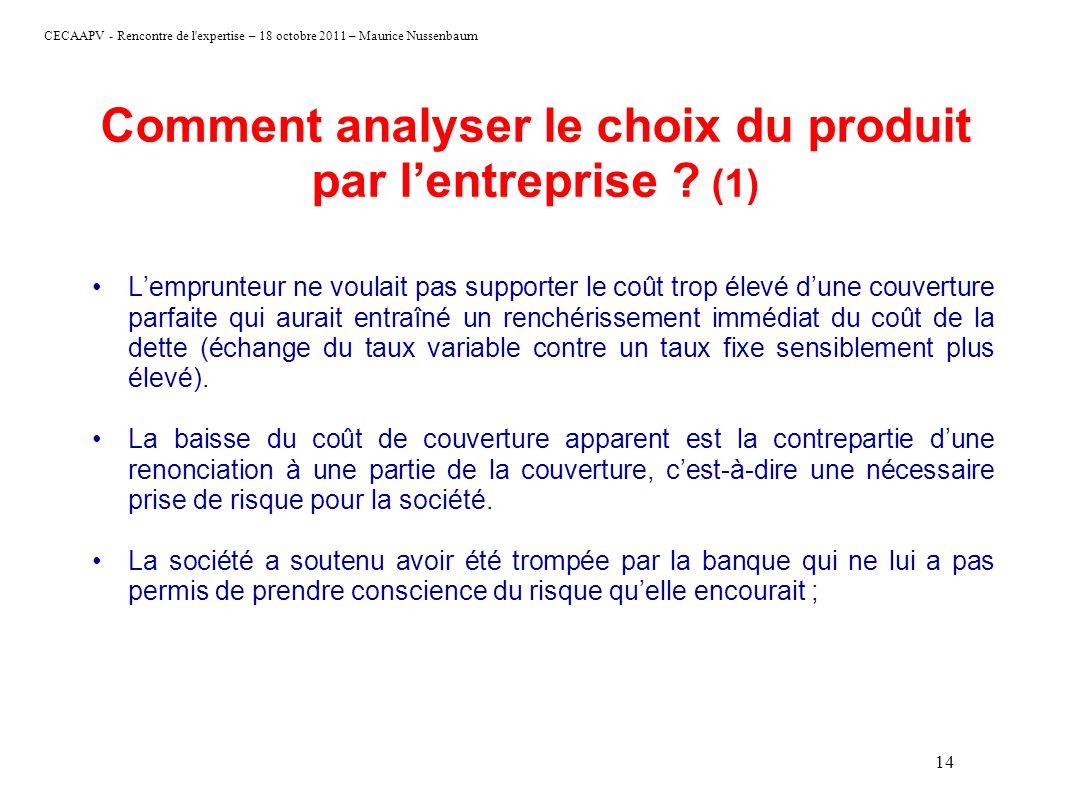 CECAAPV - Rencontre de l'expertise – 18 octobre 2011 – Maurice Nussenbaum Comment analyser le choix du produit par lentreprise ? (1) Lemprunteur ne vo