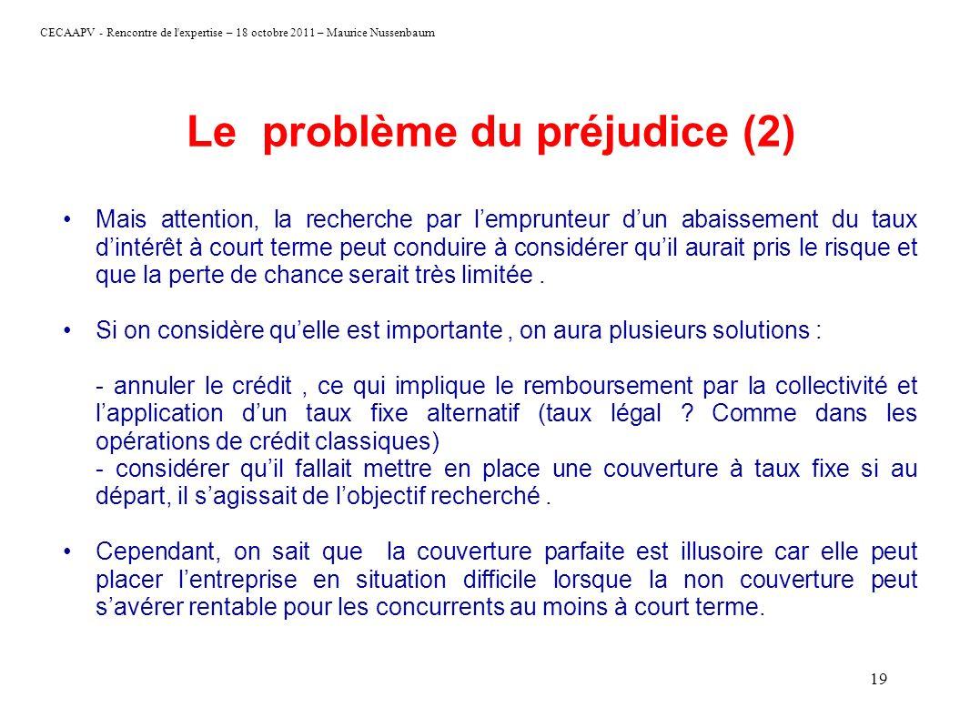 CECAAPV - Rencontre de l'expertise – 18 octobre 2011 – Maurice Nussenbaum 19 Mais attention, la recherche par lemprunteur dun abaissement du taux dint