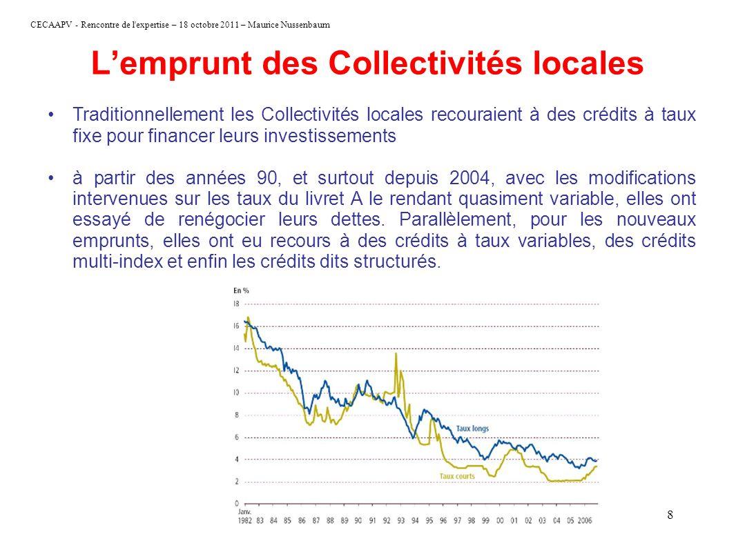 CECAAPV - Rencontre de l'expertise – 18 octobre 2011 – Maurice Nussenbaum 8 Lemprunt des Collectivités locales Traditionnellement les Collectivités lo