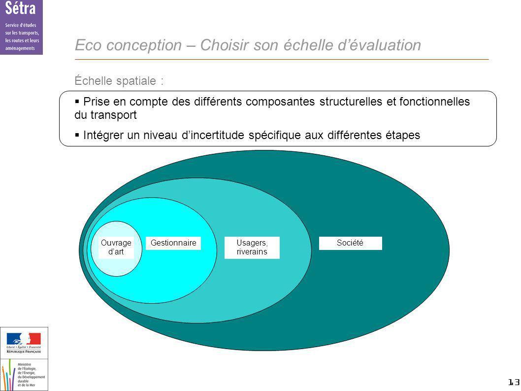 13 13 Setra Eco conception – Choisir son échelle dévaluation SociétéUsagers, riverains GestionnaireOuvrage dart Échelle spatiale : Prise en compte des