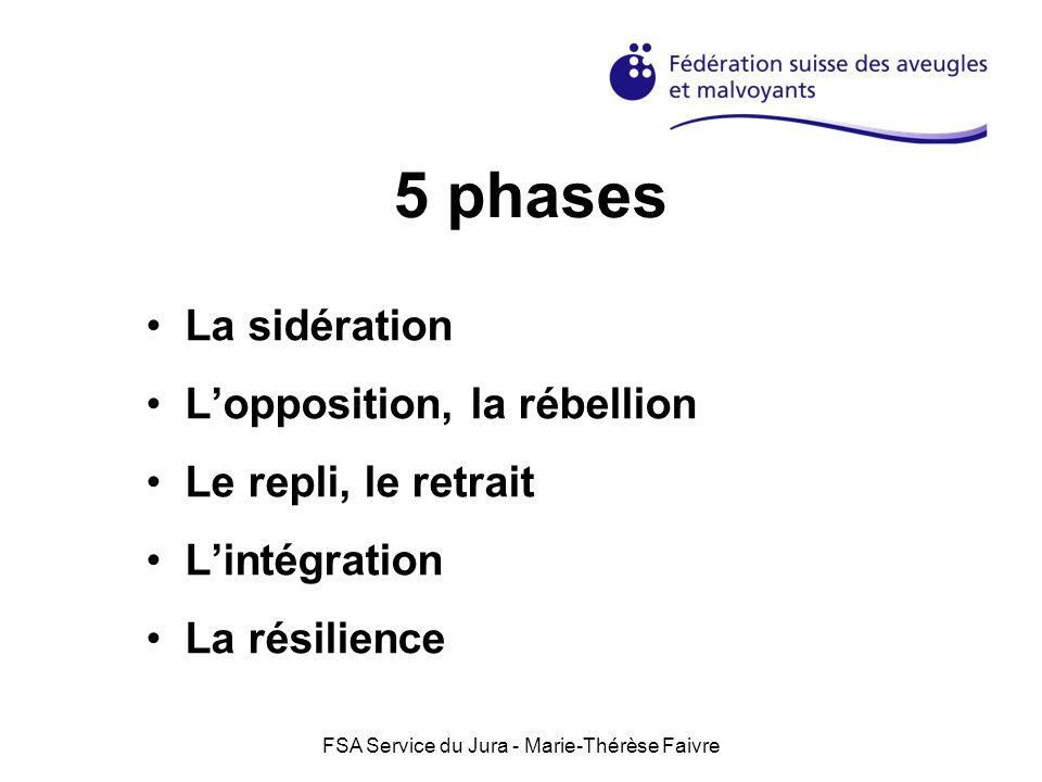 FSA Service du Jura - Marie-Thérèse Faivre Dans son livre « Accueillir la mort » Mme Kübler-Ross répond à une question : « Pourriez-vous faire le lien entre les phases du mourir et la perte de vue .