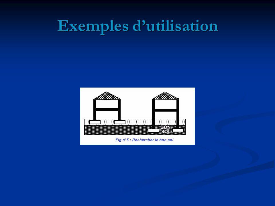 Exemples dutilisation