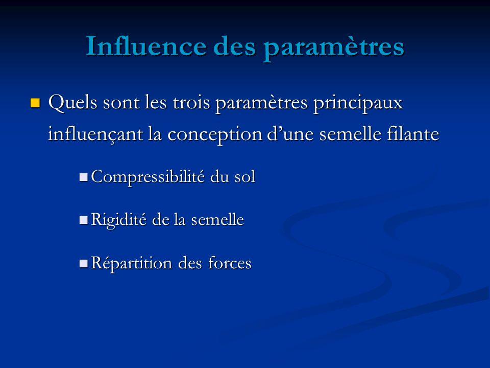Influence des paramètres Quels sont les trois paramètres principaux Quels sont les trois paramètres principaux influençant la conception dune semelle filante Compressibilité du sol Compressibilité du sol Rigidité de la semelle Rigidité de la semelle Répartition des forces Répartition des forces