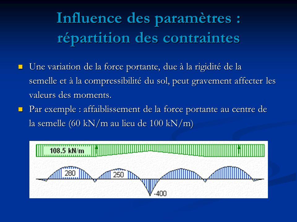 Influence des paramètres : répartition des contraintes Une variation de la force portante, due à la rigidité de la Une variation de la force portante, due à la rigidité de la semelle et à la compressibilité du sol, peut gravement affecter les valeurs des moments.