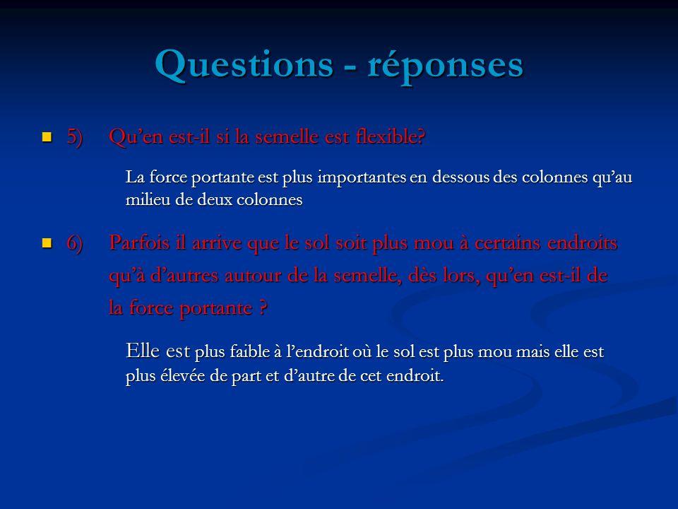 Questions - réponses 5) Quen est-il si la semelle est flexible.