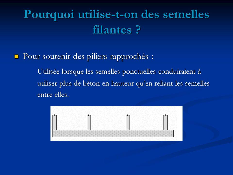 Questions - réponses 3) De quels facteurs dépend la distribution de la force portante .