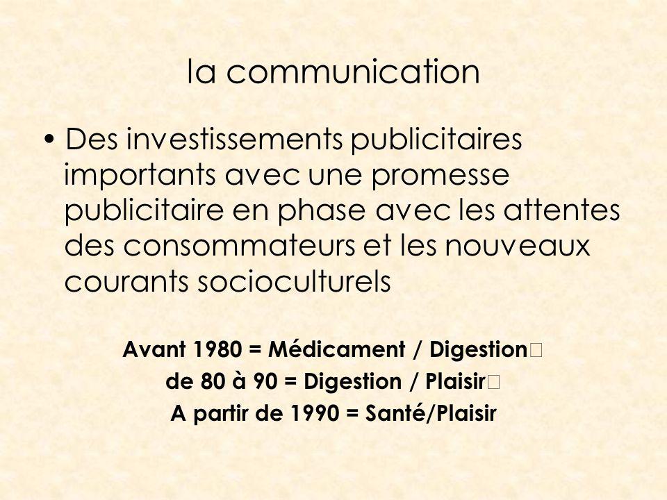 la communication Des investissements publicitaires importants avec une promesse publicitaire en phase avec les attentes des consommateurs et les nouve