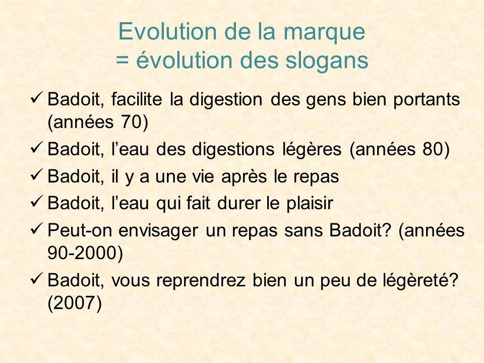 Evolution de la marque = évolution des slogans Badoit, facilite la digestion des gens bien portants (années 70) Badoit, leau des digestions légères (a