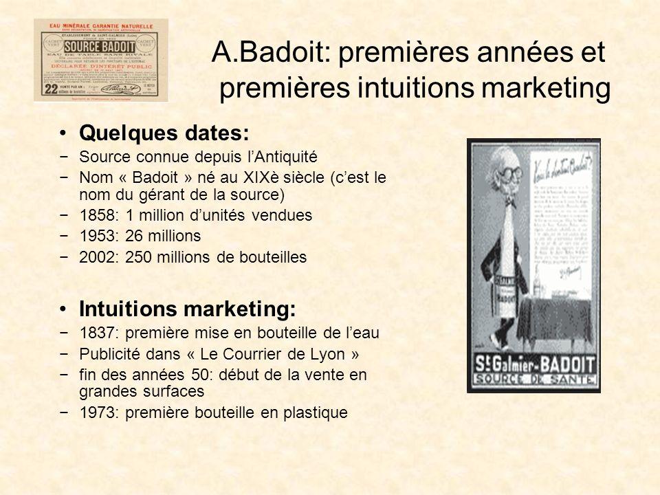 A.Badoit: premières années et premières intuitions marketing Quelques dates: Source connue depuis lAntiquité Nom « Badoit » né au XIXè siècle (cest le