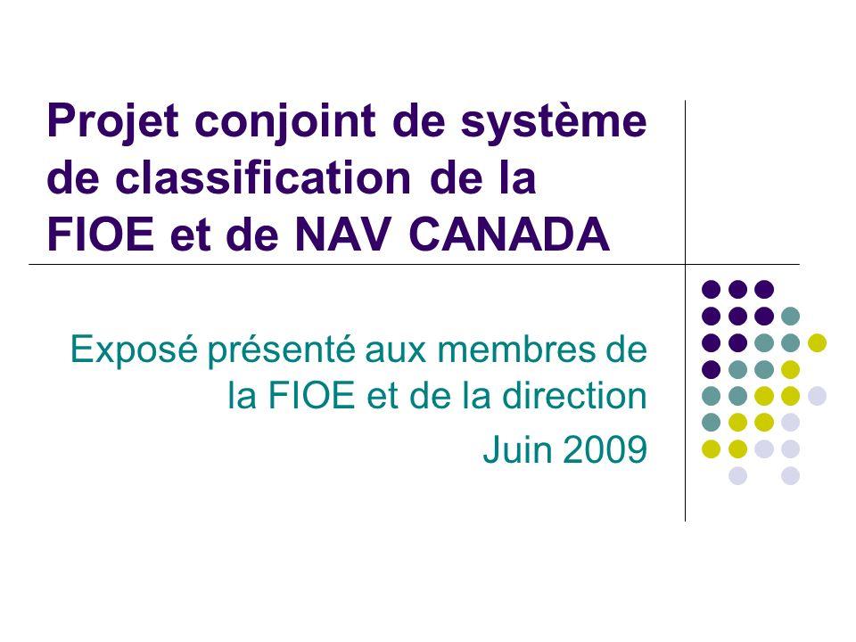 Projet conjoint de système de classification de la FIOE et de NAV CANADA Exposé présenté aux membres de la FIOE et de la direction Juin 2009