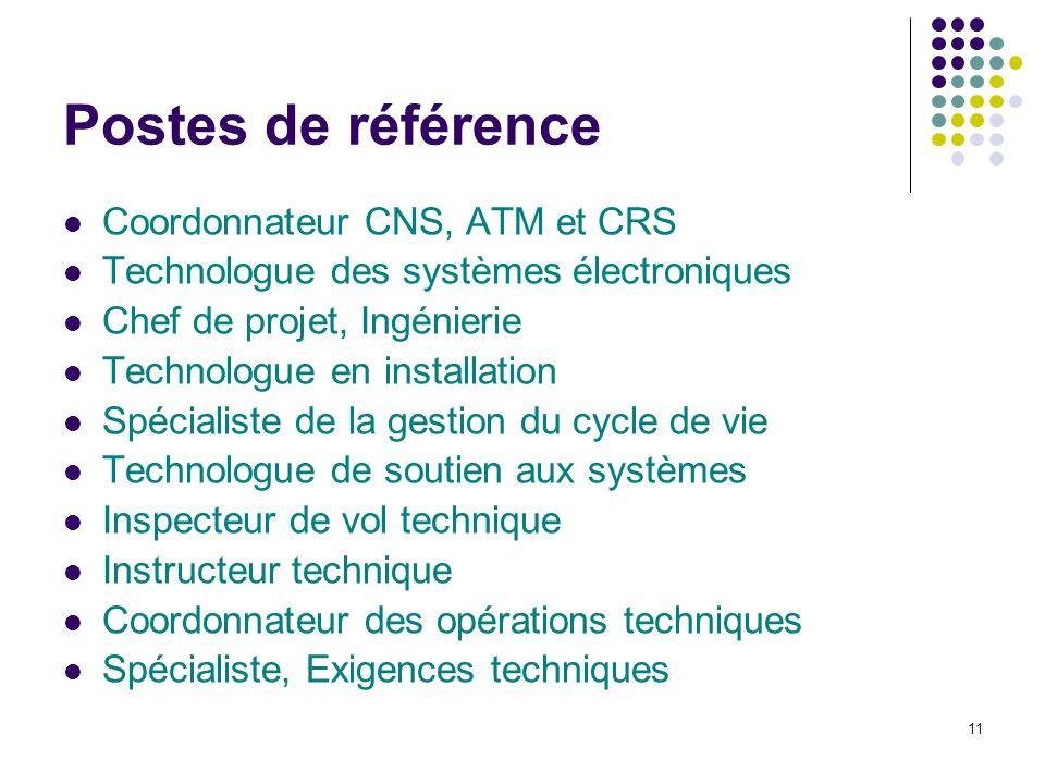 11 Postes de référence Coordonnateur CNS, ATM et CRS Technologue des systèmes électroniques Chef de projet, Ingénierie Technologue en installation Spé
