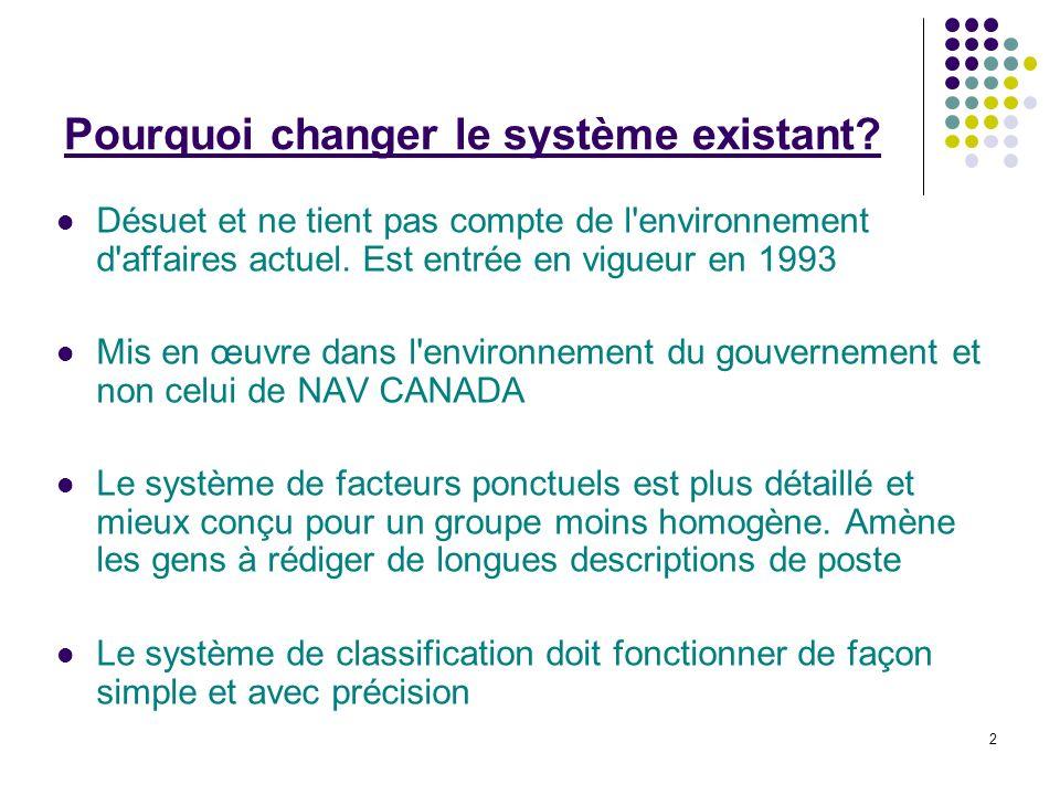2 Pourquoi changer le système existant? Désuet et ne tient pas compte de l'environnement d'affaires actuel. Est entrée en vigueur en 1993 Mis en œuvre