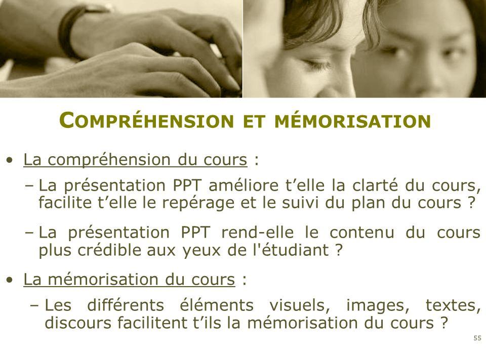 C OMPRÉHENSION ET MÉMORISATION La compréhension du cours : –La présentation PPT améliore telle la clarté du cours, facilite telle le repérage et le su