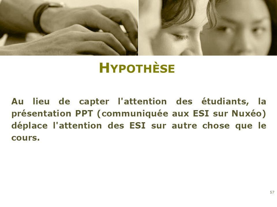 H YPOTHÈSE Au lieu de capter l'attention des étudiants, la présentation PPT (communiquée aux ESI sur Nuxéo) déplace l'attention des ESI sur autre chos