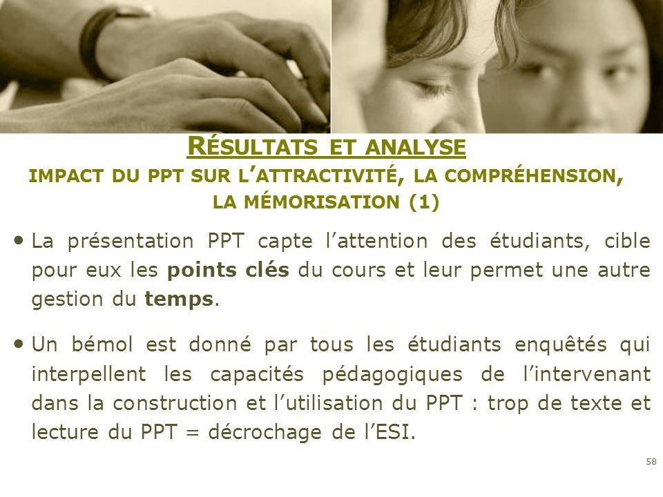 La présentation PPT capte lattention des étudiants, cible pour eux les points clés du cours et leur permet une autre gestion du temps. Un bémol est do