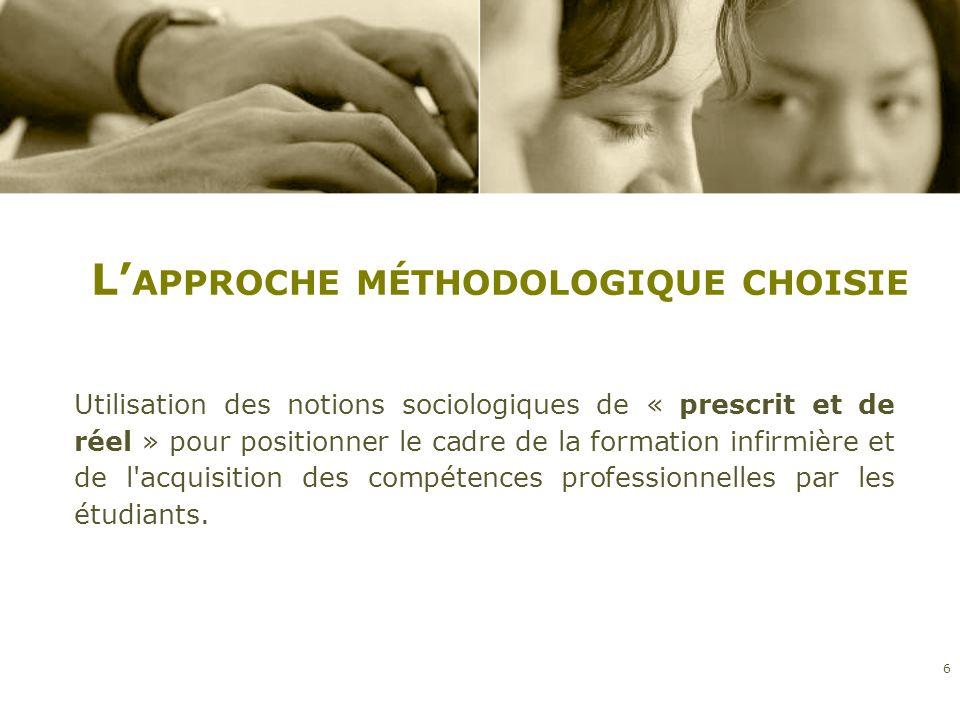 L APPROCHE MÉTHODOLOGIQUE CHOISIE Utilisation des notions sociologiques de « prescrit et de réel » pour positionner le cadre de la formation infirmièr