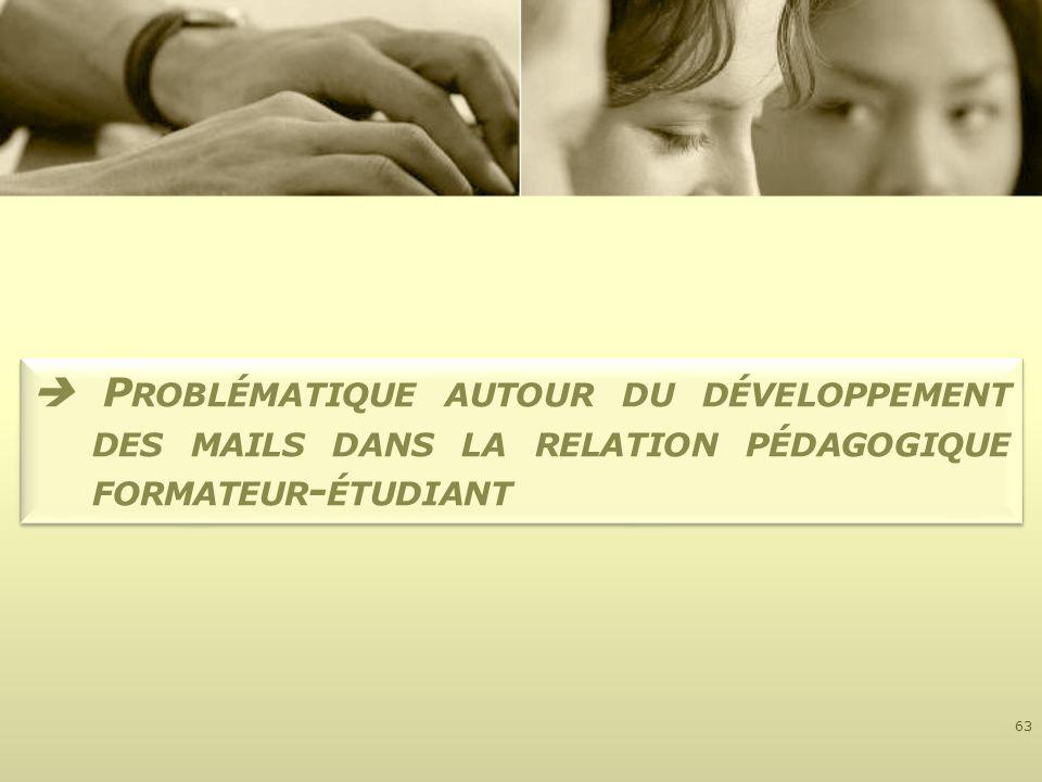 P ROBLÉMATIQUE AUTOUR DU DÉVELOPPEMENT DES MAILS DANS LA RELATION PÉDAGOGIQUE FORMATEUR - ÉTUDIANT 63