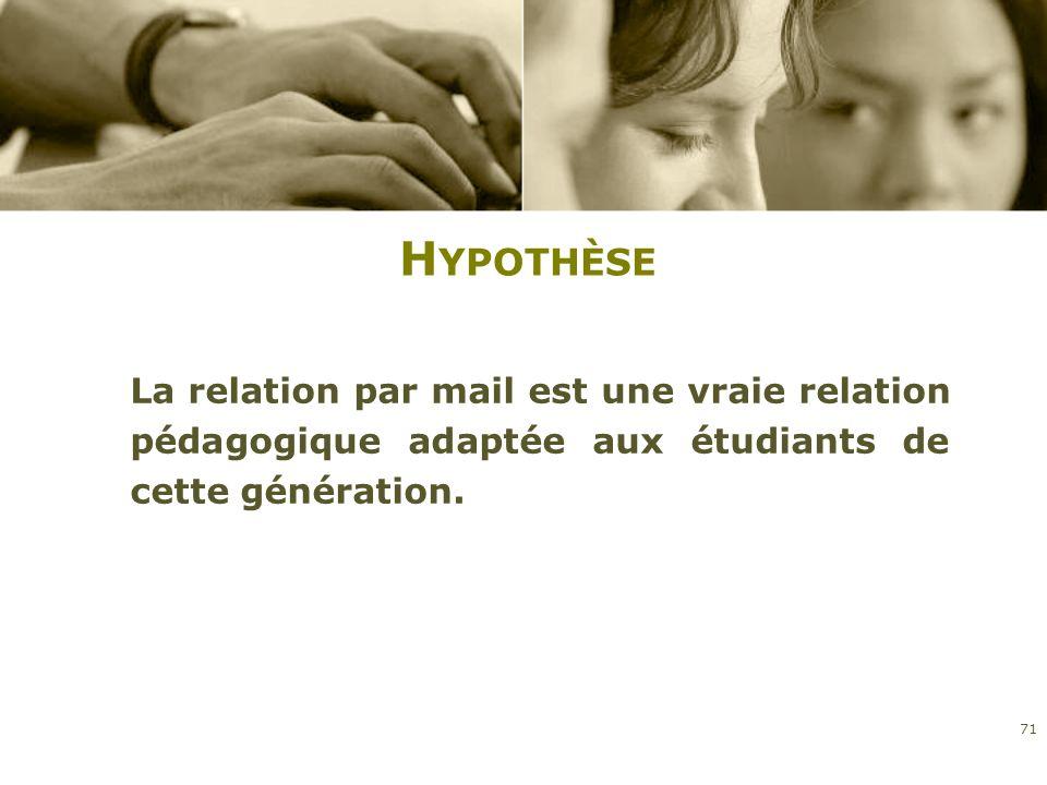 H YPOTHÈSE La relation par mail est une vraie relation pédagogique adaptée aux étudiants de cette génération. 71