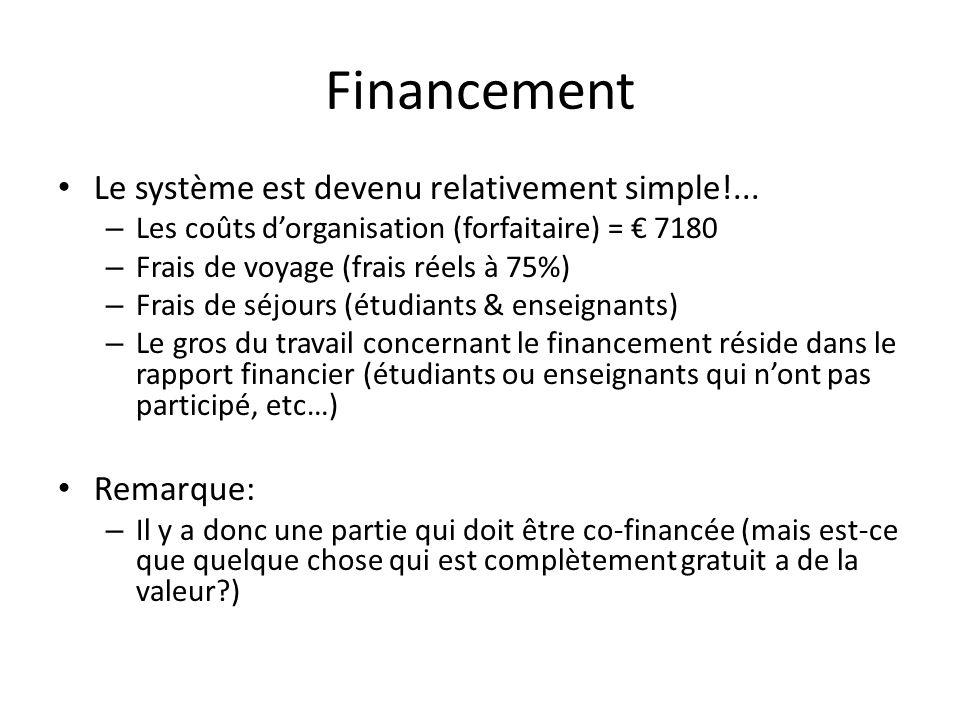 Financement Le système est devenu relativement simple!...
