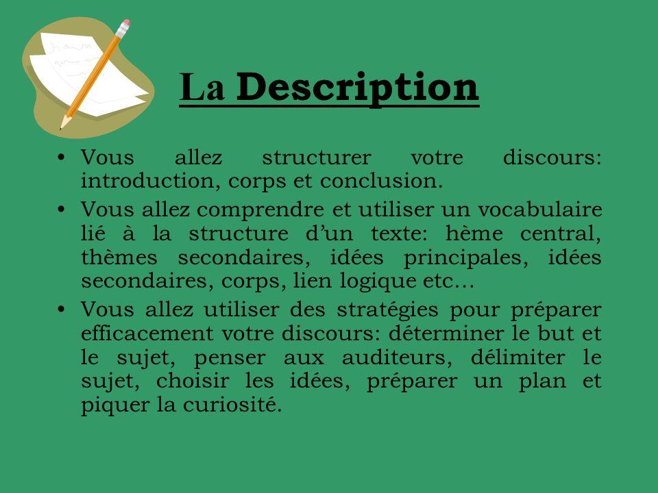 La Description Vous allez structurer votre discours: introduction, corps et conclusion.