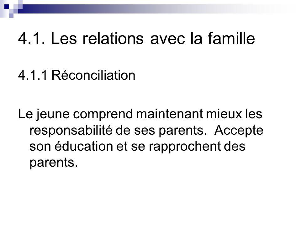 4.1. Les relations avec la famille 4.1.1 Réconciliation Le jeune comprend maintenant mieux les responsabilité de ses parents. Accepte son éducation et