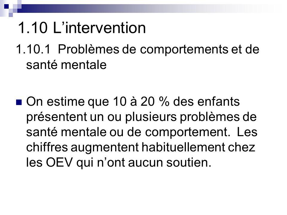 1.10 Lintervention 1.10.1 Problèmes de comportements et de santé mentale On estime que 10 à 20 % des enfants présentent un ou plusieurs problèmes de santé mentale ou de comportement.